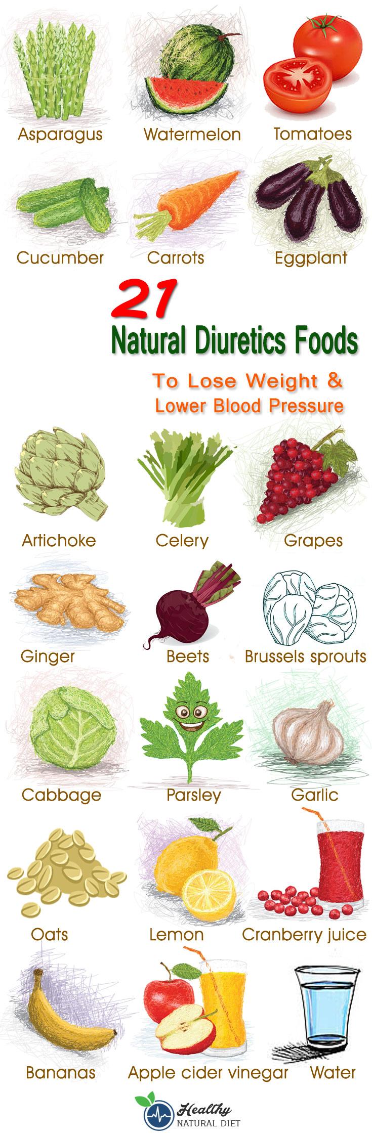 21 Natural Diuretics Foods