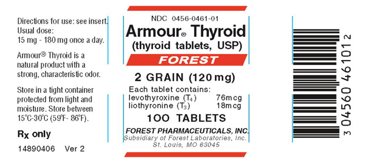 Armour Thyroid Dosage