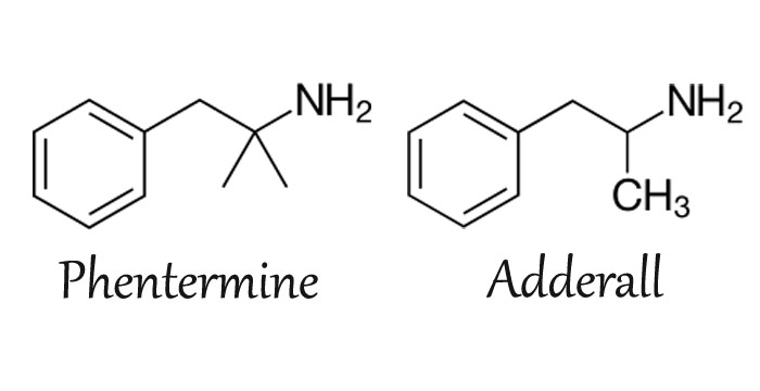 Phentermine and Adderall