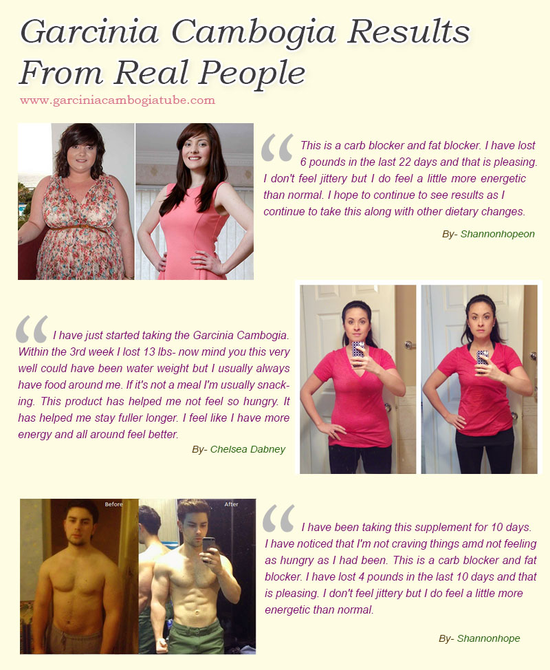 garcinia cambogia results from real people
